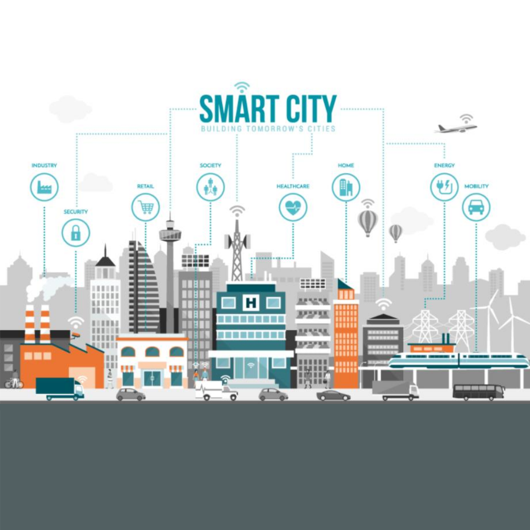 Drawing of a smart city